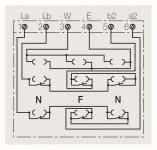 FM Anschlussdose TAE 3x6 NFN UP0