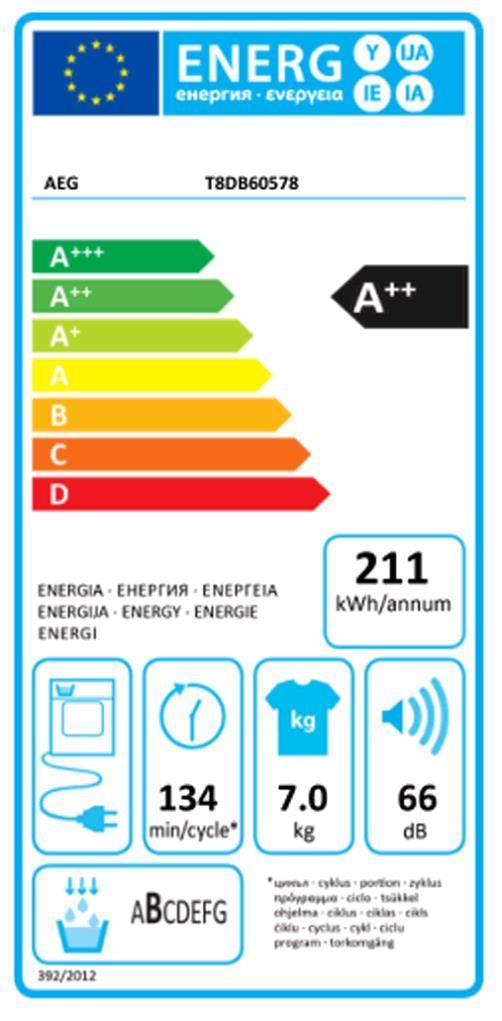 AEG LAVATHERM T 8 DB 60578 Wärmepumpentr