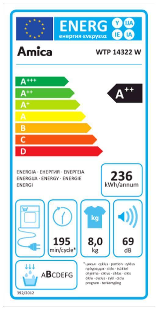 AMICA WTP 14322 W Wärmepumpentrockner