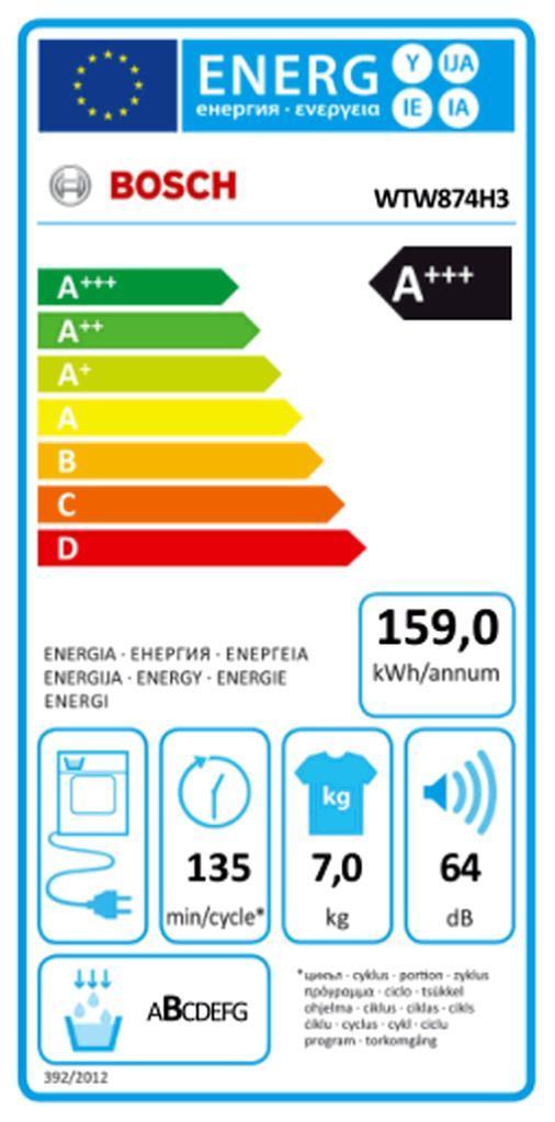 BOSCH WTW 874 H 3 Wärmepumpentrockner